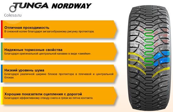 Tunga Nordway