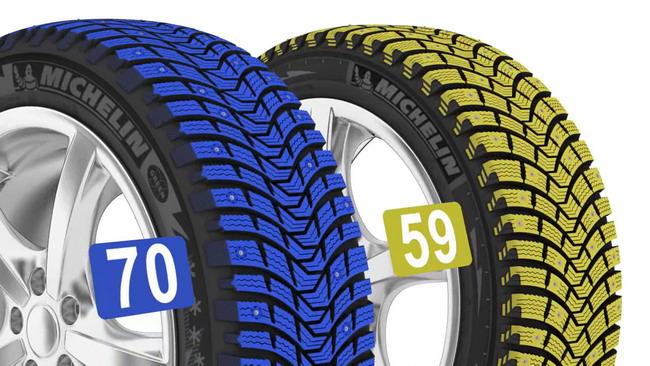 продажа шин, резина на автомобиль, купить зимнюю резину, купить резину Украина